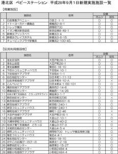2016年9月から新たに加わった「ベビーステーション」の一覧表※クリックで拡大