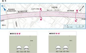大豆戸町では大豆戸小学校や港北スポーツセンター、港北警察署の地下深くを通る(きたせんWebサイトより)