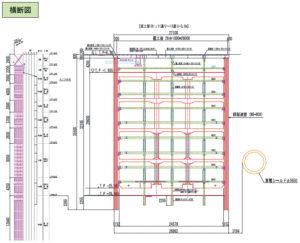 相鉄・東急直通線の新横浜駅横断図にも、駅と同じ深さの右手に埋設物「東電シールド」という記載が見える(鉄道・建設機構の「神奈川東部方面線」Webサイトより)
