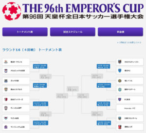 第96回天皇杯4回戦以降のトーナメント表(Jリーグチケットより)※クリックで拡大