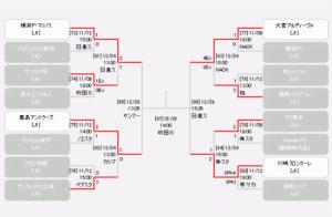 12月29日(木)が日産スタジアムでは最後のゲームとなる。なお、F・マリノスは大阪での試合が組まれている