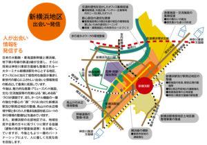 1999年の構想から新横浜北口地区では計画がほとんど終えている(当時の横浜市資料)