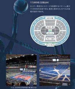 「中央パターン」では最大で1万7000人を収容できる(横浜アリーナのパンフレットより)