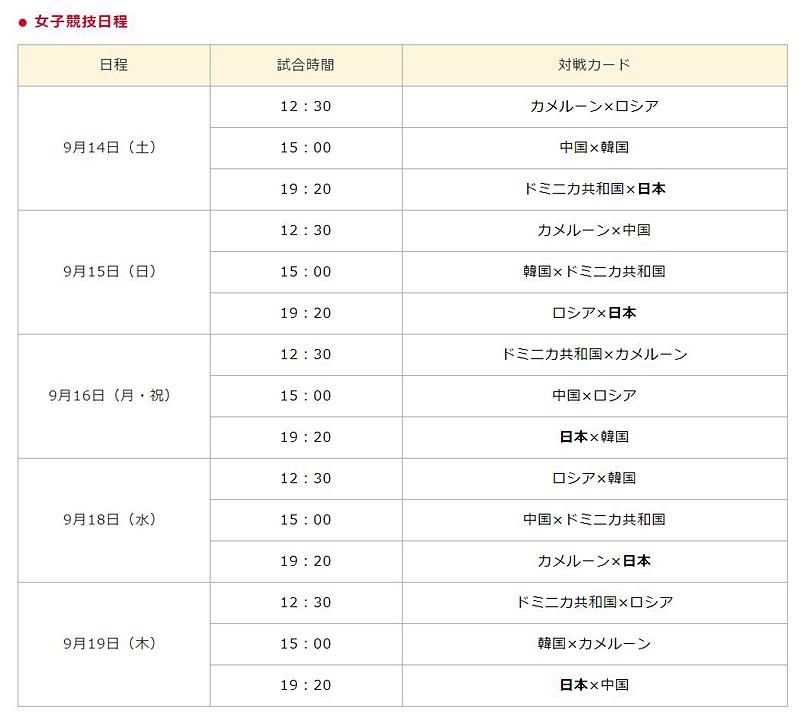 日本 女子 バレー ワールド カップ