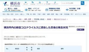横浜市の感染患者の発生状況は即日ベースで更新されていない