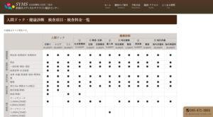 人間ドックや健康診断の「検査項目・検査料金一覧」のページ(新横浜メディカルサテライトのパソコン版サイトより)
