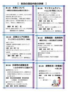 来月(2020年)9月25日(金)から12月18日(金)まで、6回連続で行われる「GOGO健康教室&防災講座」の案内チラシ裏面(城郷小机地域ケアプラザ提供)