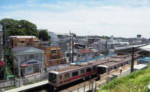 港北区内の交通網は発達している(大倉山駅付近、港北つなぎ塾のページより)