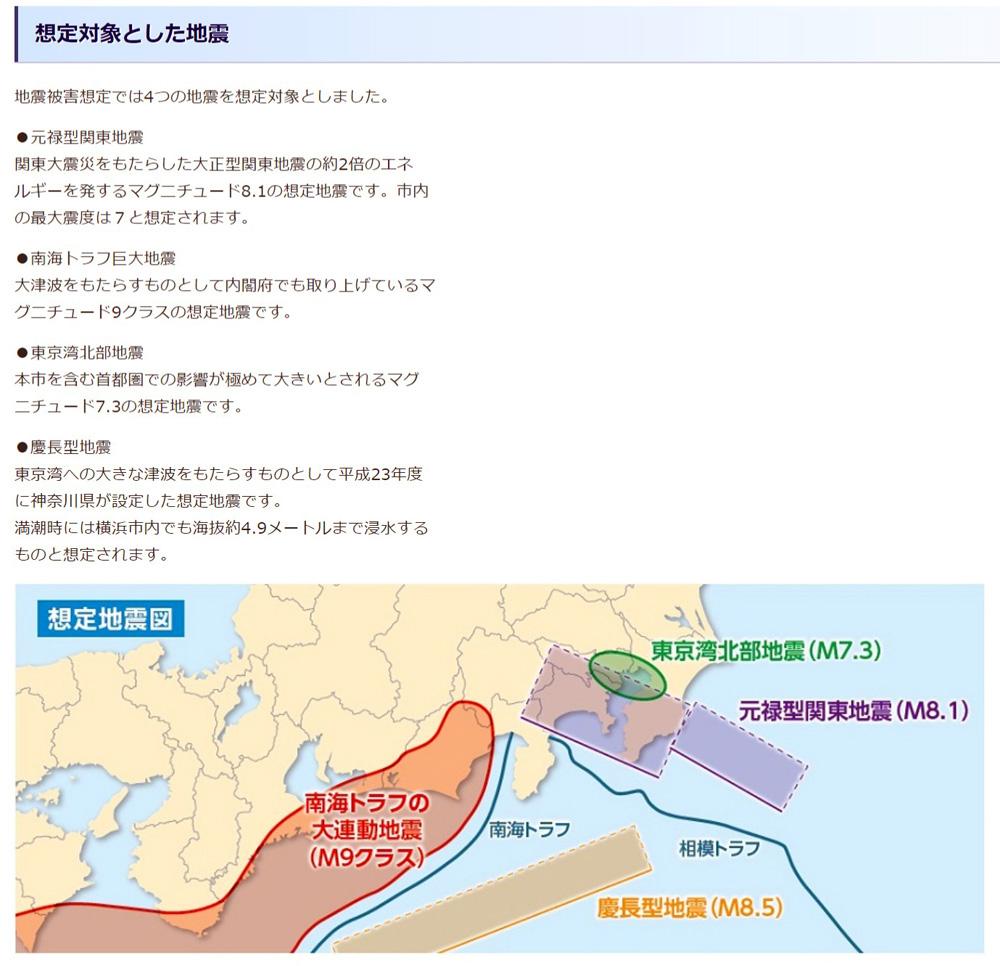 大震災 震度 関東 関東地震